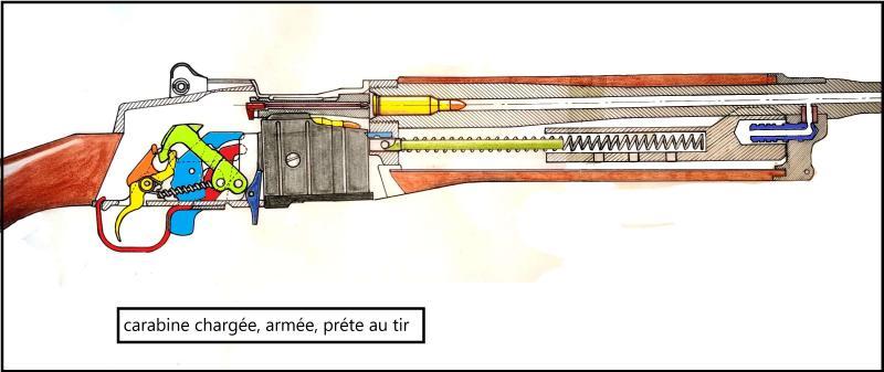 Mini 14 explicative drawings-arm%E9-charg%E9-prete-au-tir.jpg
