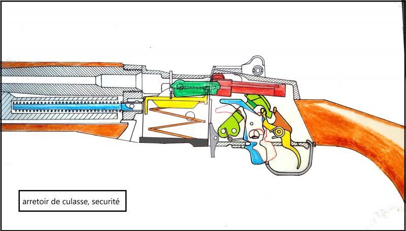 Mini 14 explicative drawings-arretoire-de-culasse.jpg
