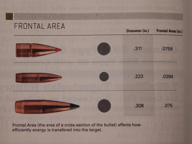 Mini 30 goto war ammo-dscn2804.jpg