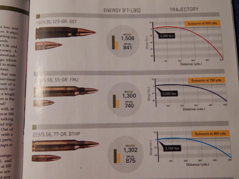 Mini 30 goto war ammo-dscn2807.jpg