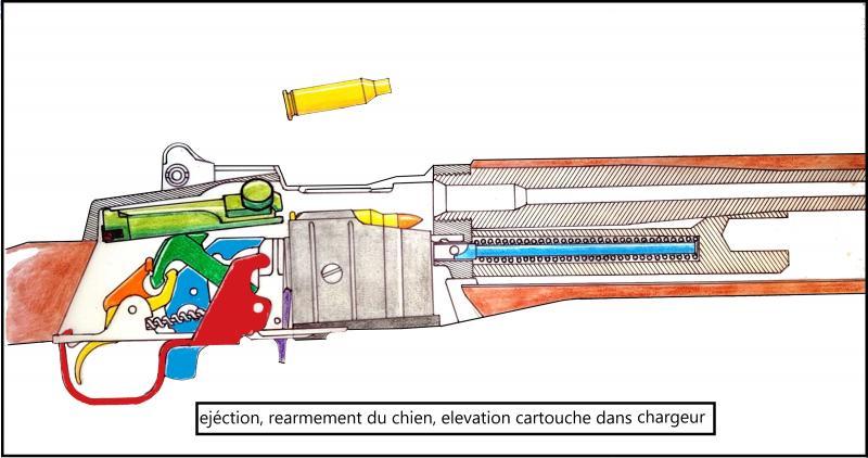 Mini 14 explicative drawings-ejection-rearmement.jpg