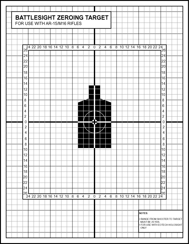 image relating to Ar15 25 Yard Zero Target Printable named Zeroing Aims - Taking pictures Sports activities Discussion board