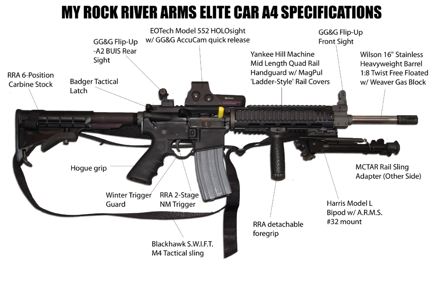 Ar 15 Gun — Latest News, Images and Photos — CrypticImages