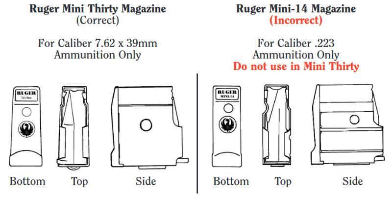 Mini 14 Mag fits in mini 30-screenshot-2020-7-12-mini-thirty-instruction-manual-minithirty-old-pdf.jpg